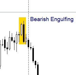 Pola Candlestick Bearish Engulfing 01