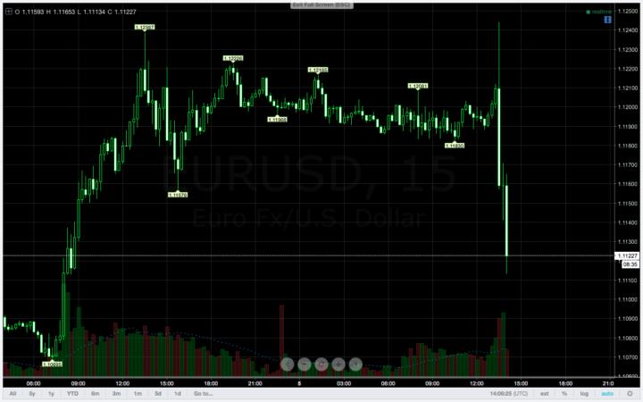 trading pada nonfarm payroll 03