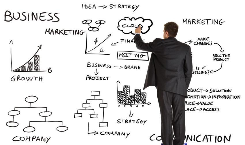 Membuat Trading Plan Untuk Hasil Konsisten – Panduan Trading