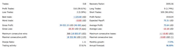 copy signal trading monex investindo 02
