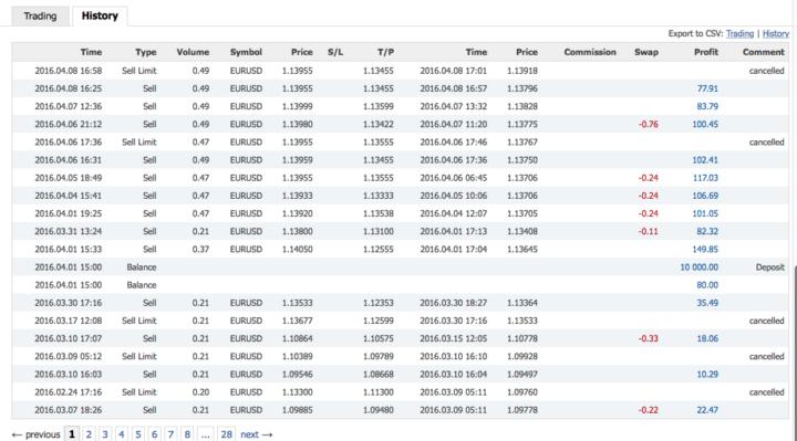 copy sinyal trading mql5 03