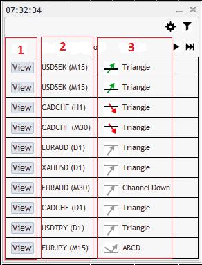 Cara Menggunakan Autochartist Expert Advisor 14