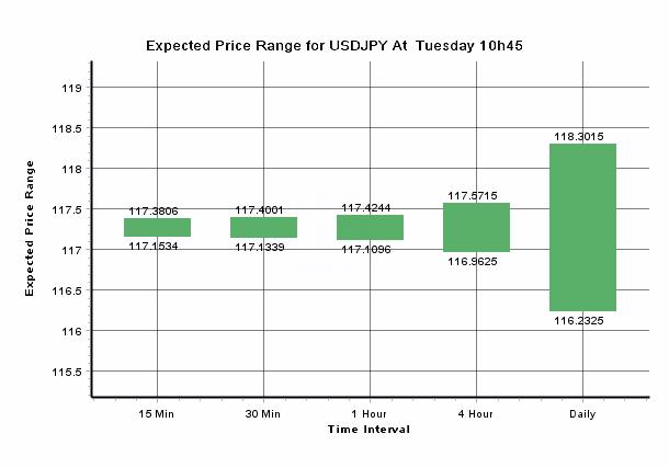 USDJPY analisis volatilitas