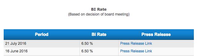 bi-rate