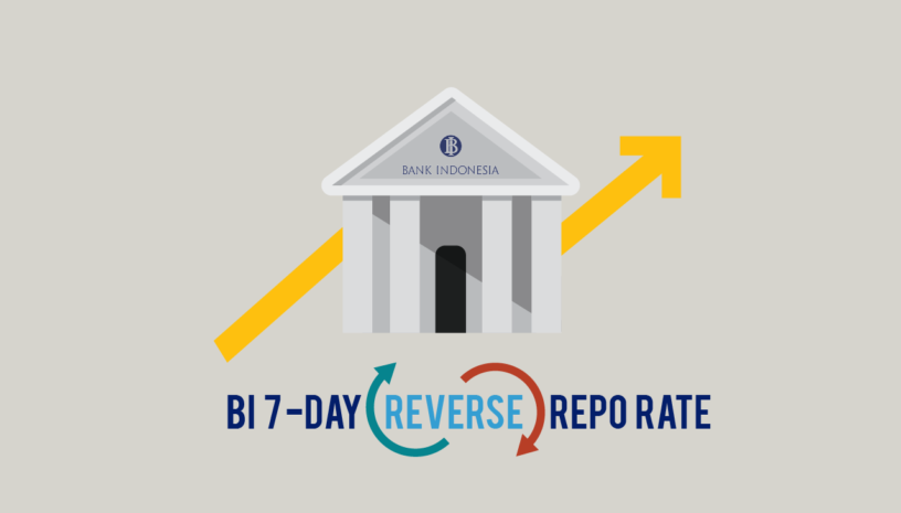 bank indonesia 7 day rate