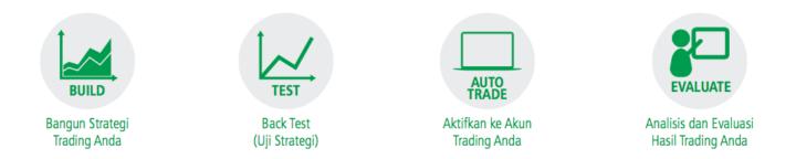 cara-kerja-tradeworks-01