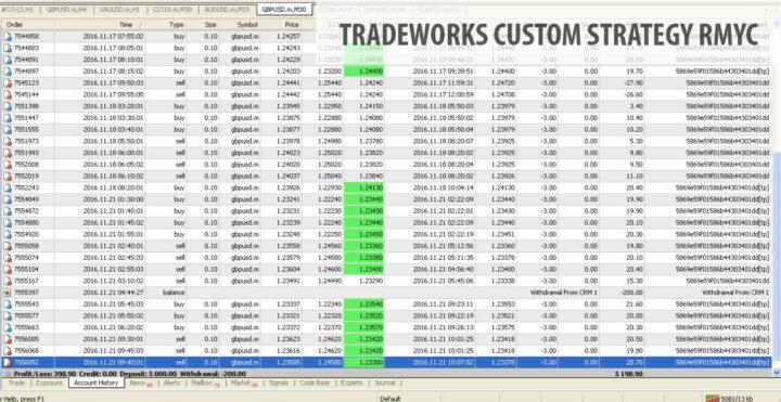 custom-strategy-tradeworks-rmyc-01