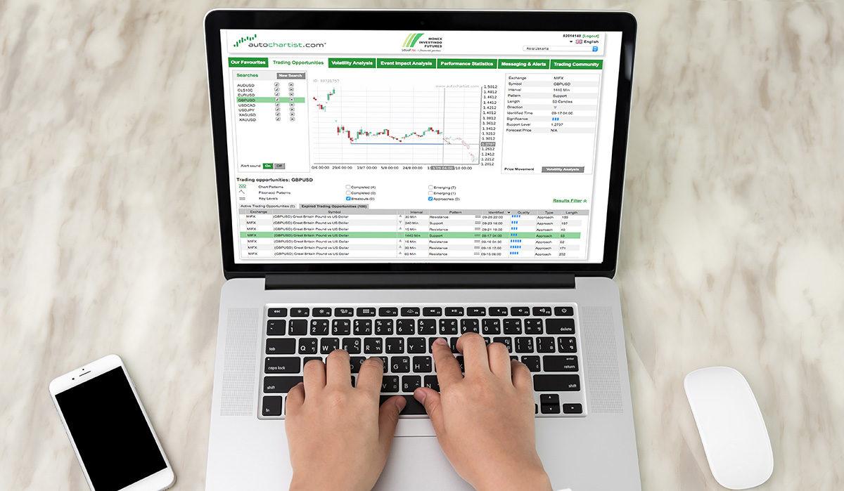 panduan trading penggunaan autochartist web application