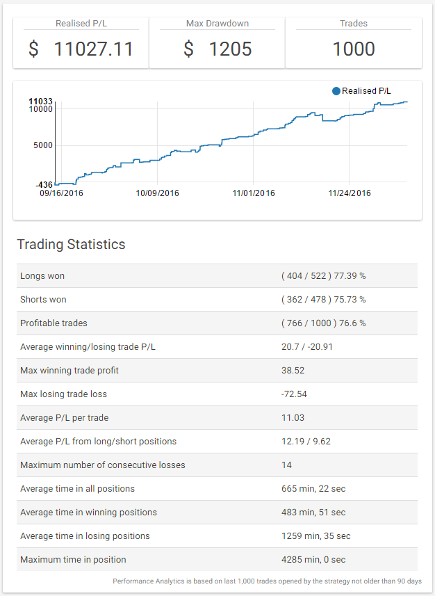 strategi tradeworks scr