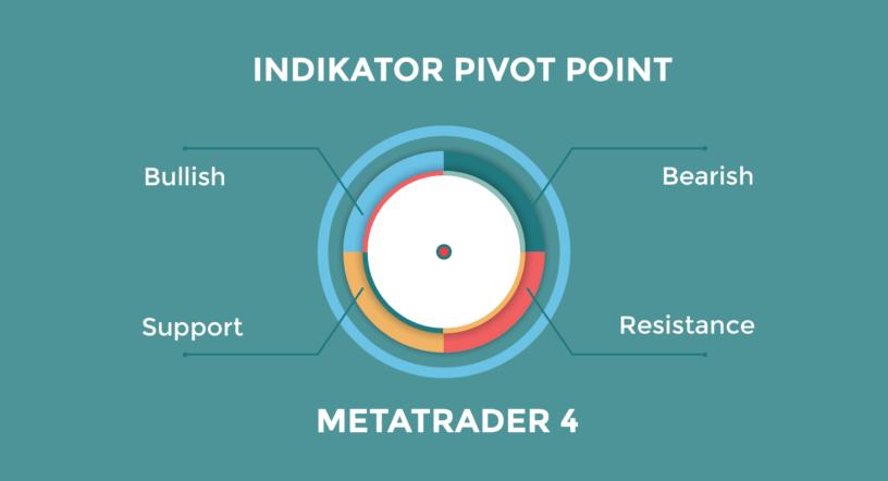 indikator pivot point metatrader4 mt4
