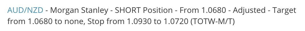 Adjusted Short Position