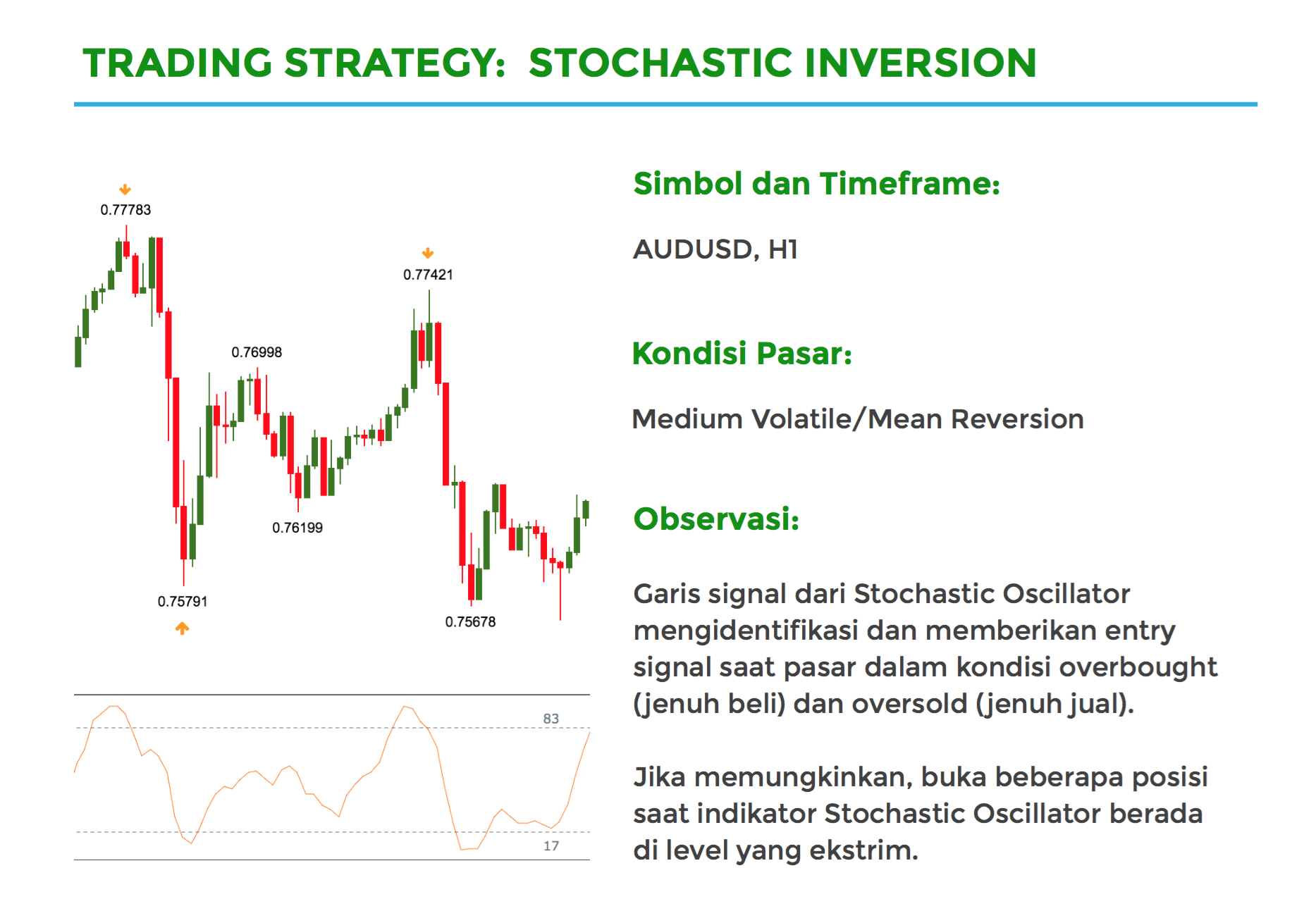 Stochastic Inversion Strategy